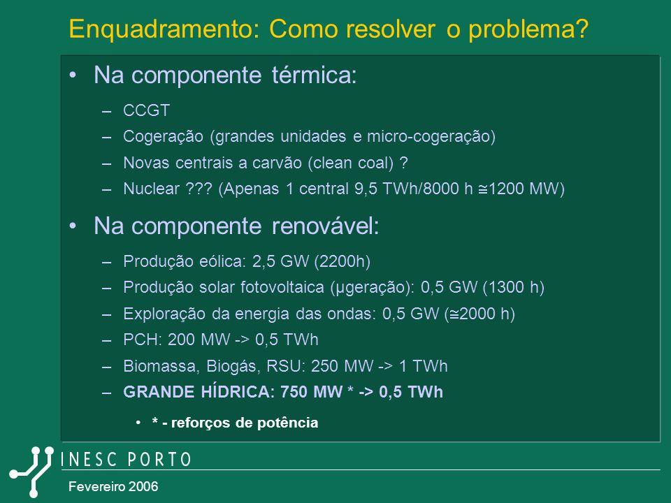 Fevereiro 2006 Enquadramento: Como resolver o problema? Na componente térmica: –CCGT –Cogeração (grandes unidades e micro-cogeração) –Novas centrais a