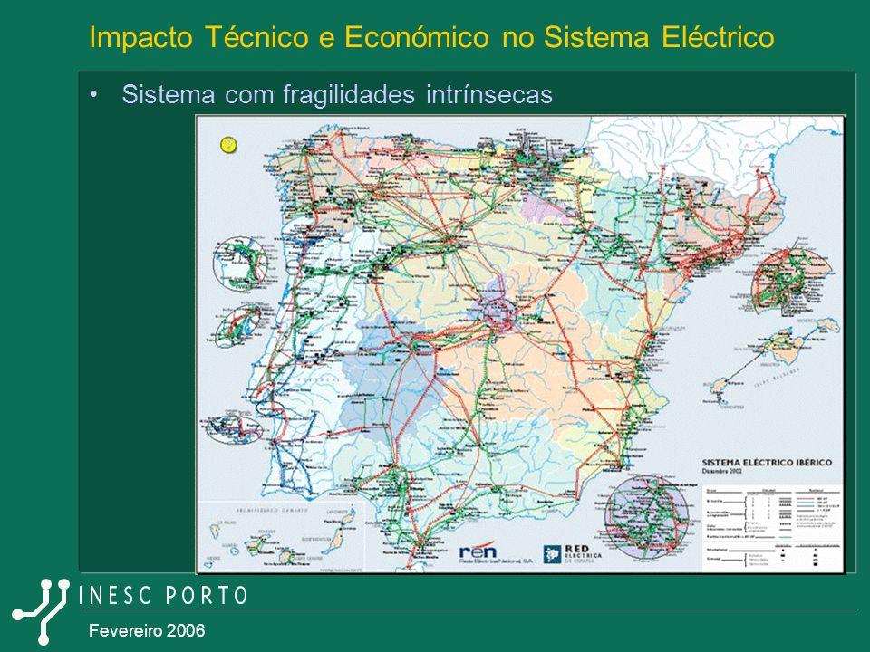 Fevereiro 2006 Impacto Técnico e Económico no Sistema Eléctrico Sistema com fragilidades intrínsecas