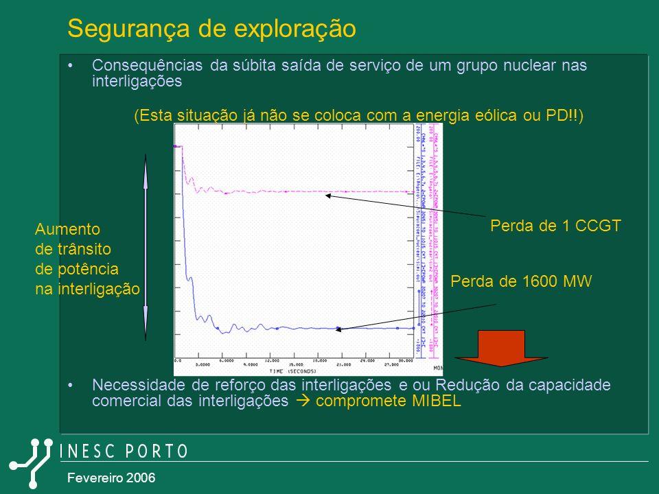 Fevereiro 2006 Segurança de exploração Consequências da súbita saída de serviço de um grupo nuclear nas interligações Necessidade de reforço das inter
