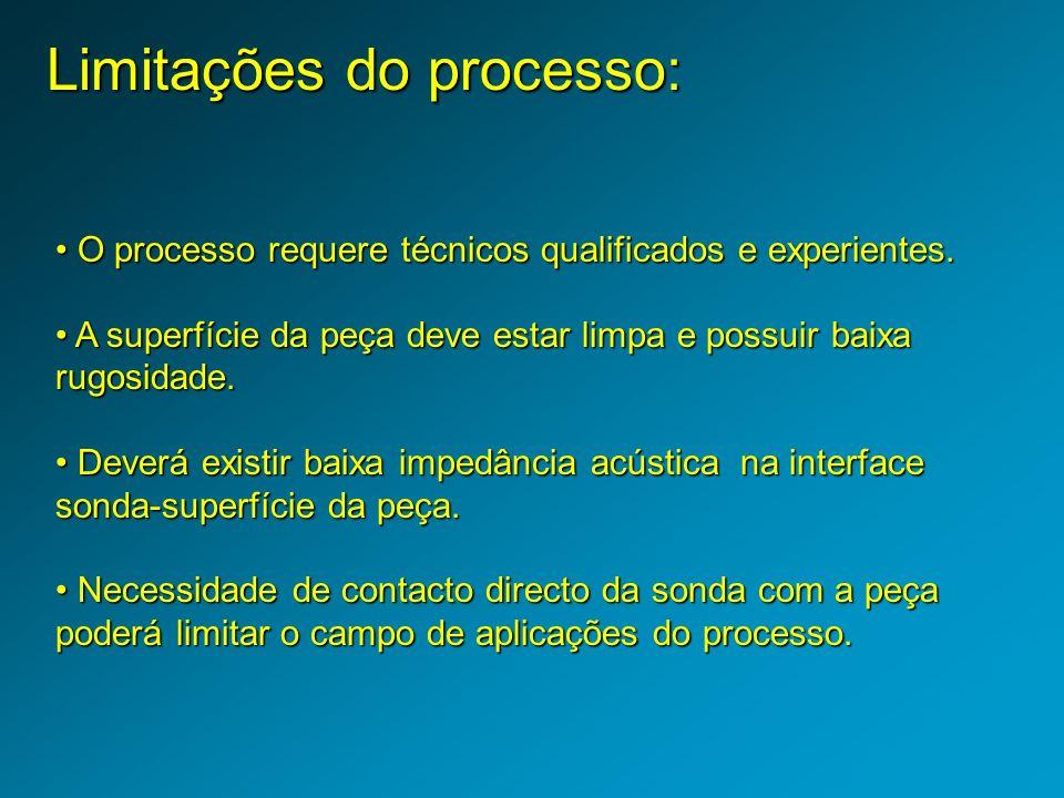 Limitações do processo: O processo requere técnicos qualificados e experientes.