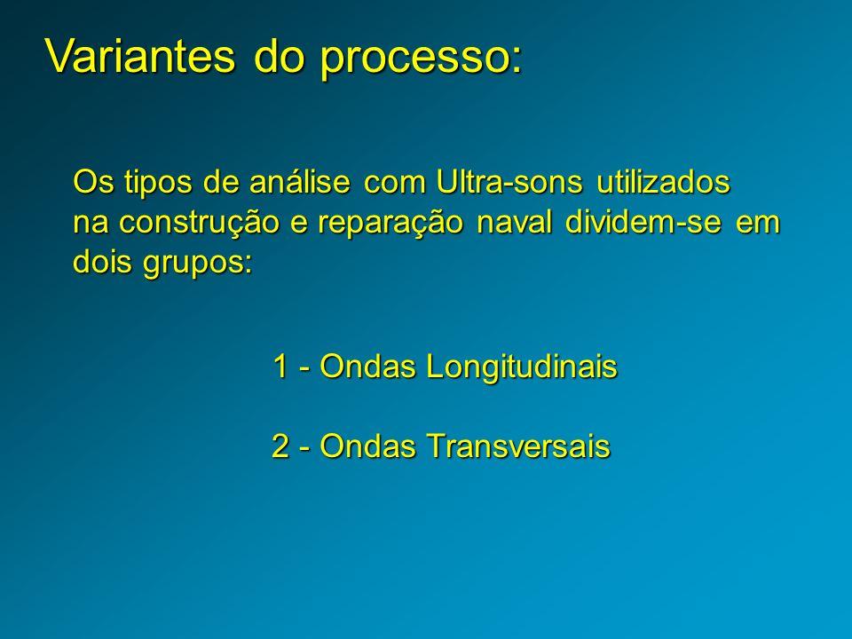 Variantes do processo: 1 - Ondas Longitudinais 2 - Ondas Transversais Os tipos de análise com Ultra-sons utilizados na construção e reparação naval dividem-se em dois grupos: