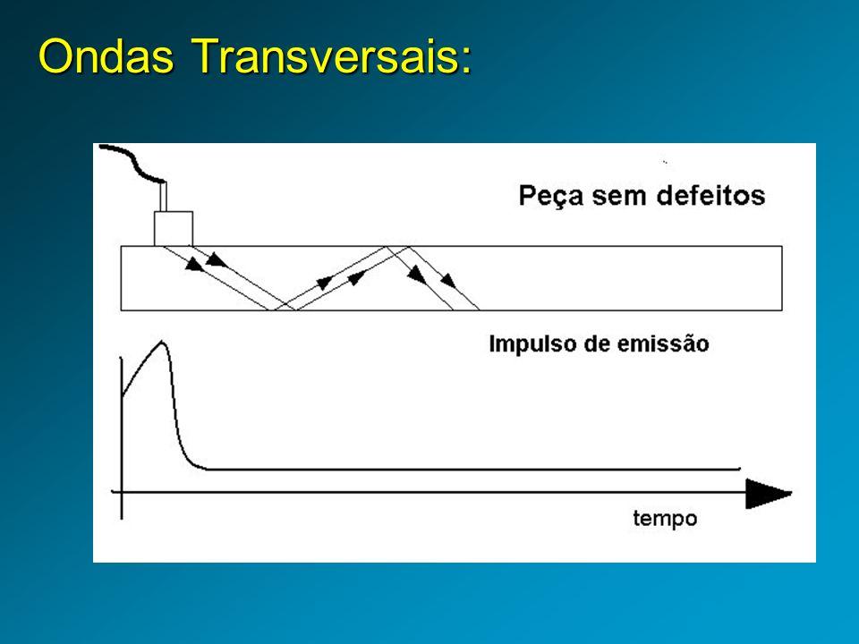 Ondas Transversais: