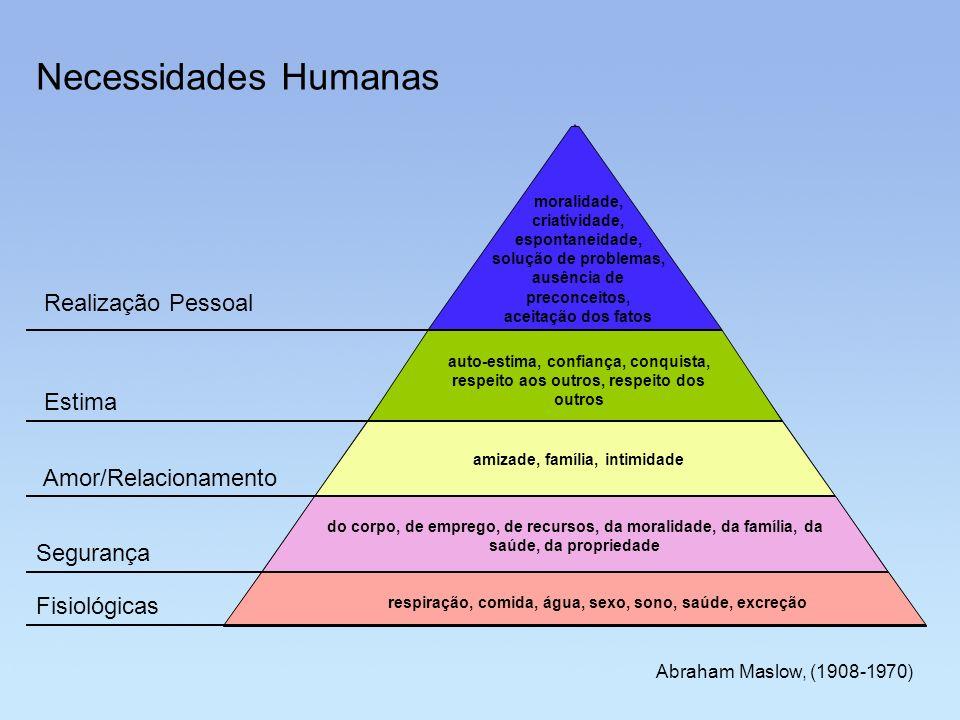 Necessidades Humanas Fisiológicas Estima Amor/Relacionamento Segurança Realização Pessoal respiração, comida, água, sexo, sono, saúde, excreção do cor