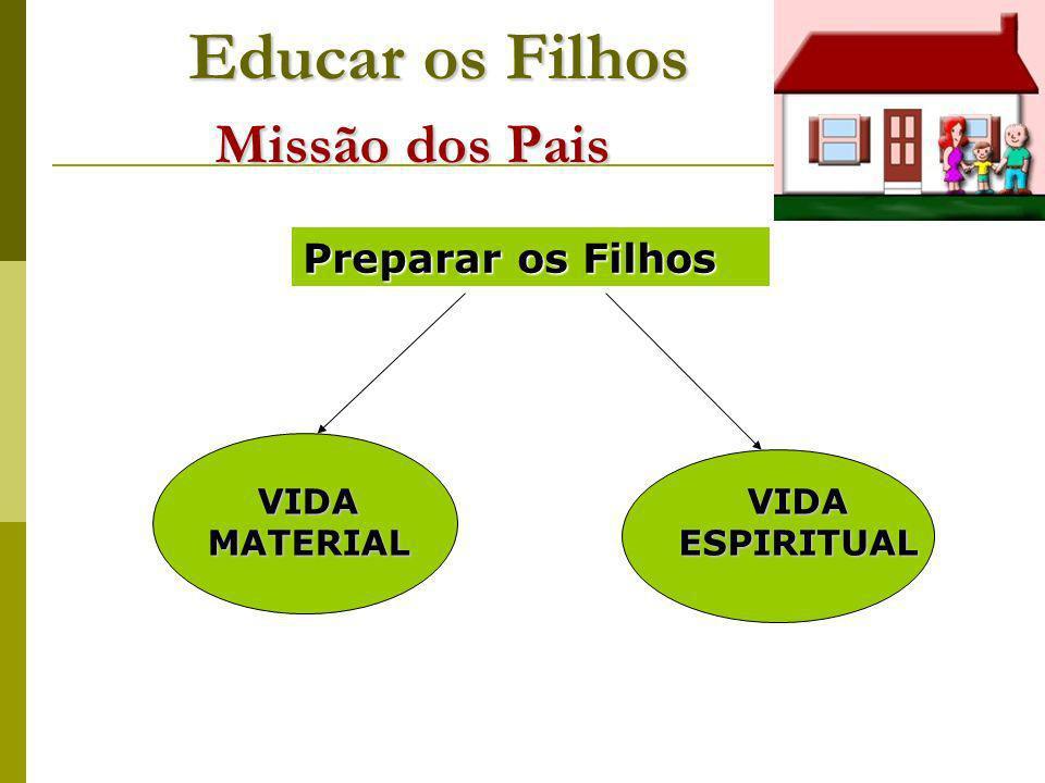 Educar os Filhos Missão dos Pais Preparar os Filhos VIDA MATERIAL VIDA ESPIRITUAL