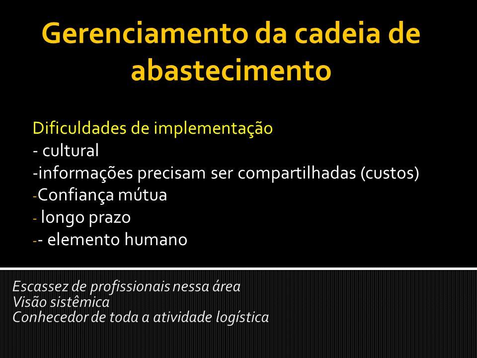 Dificuldades de implementação - cultural -informações precisam ser compartilhadas (custos) - Confiança mútua - longo prazo - - elemento humano Gerenciamento da cadeia de abastecimento