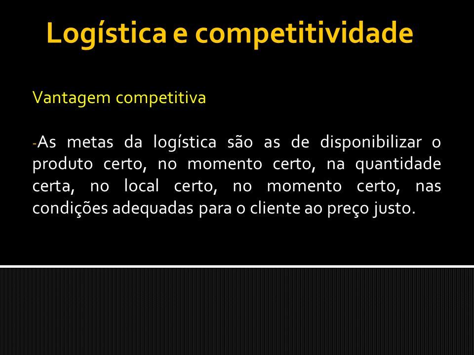 Vantagem competitiva - As metas da logística são as de disponibilizar o produto certo, no momento certo, na quantidade certa, no local certo, no momento certo, nas condições adequadas para o cliente ao preço justo.