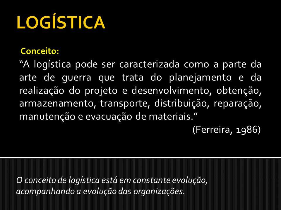 A logística pode ser caracterizada como a parte da arte de guerra que trata do planejamento e da realização do projeto e desenvolvimento, obtenção, ar