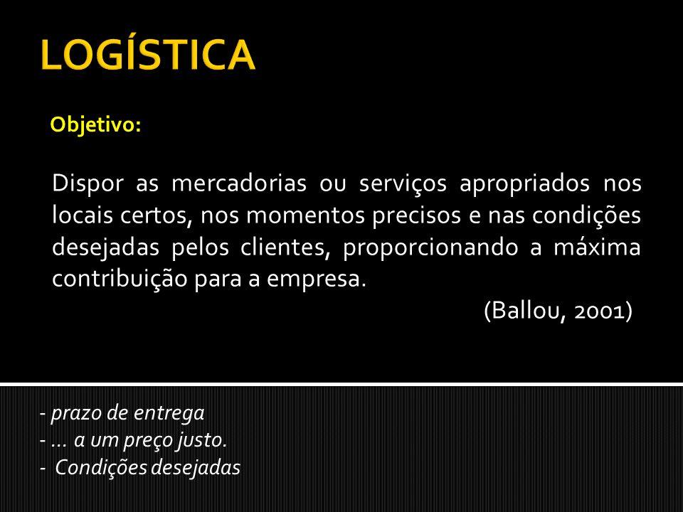 Dispor as mercadorias ou serviços apropriados nos locais certos, nos momentos precisos e nas condições desejadas pelos clientes, proporcionando a máxima contribuição para a empresa.