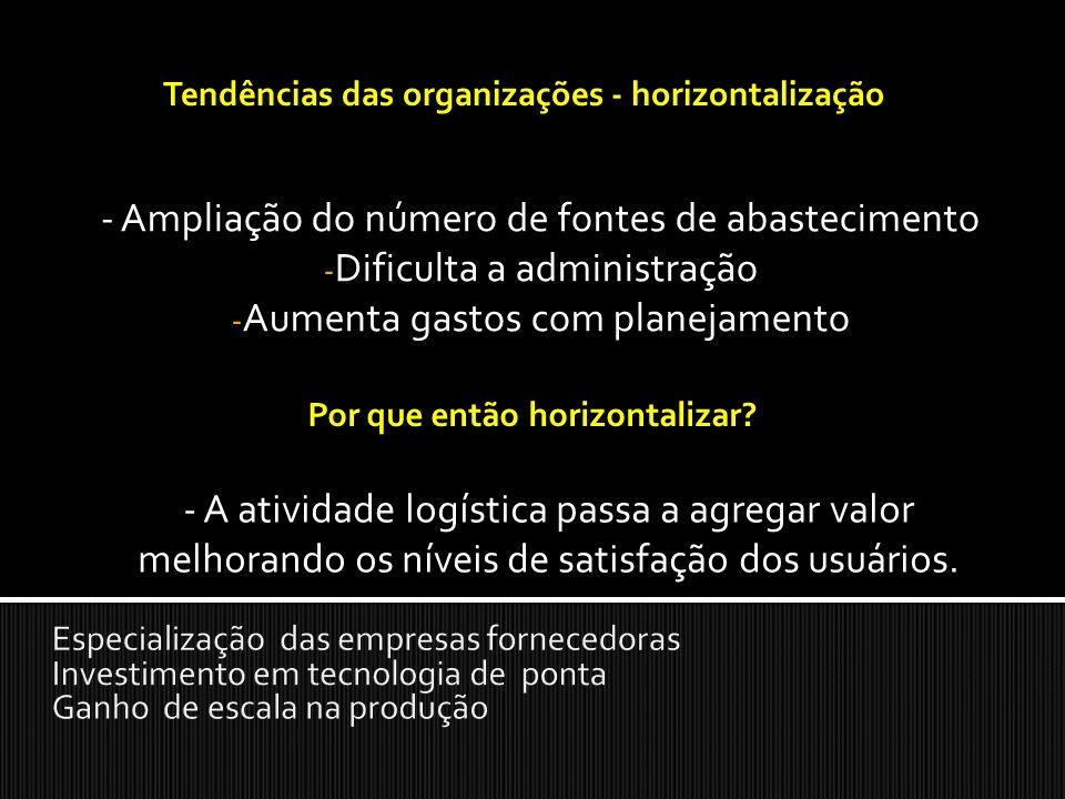 - Ampliação do número de fontes de abastecimento - Dificulta a administração - Aumenta gastos com planejamento Tendências das organizações - horizonta