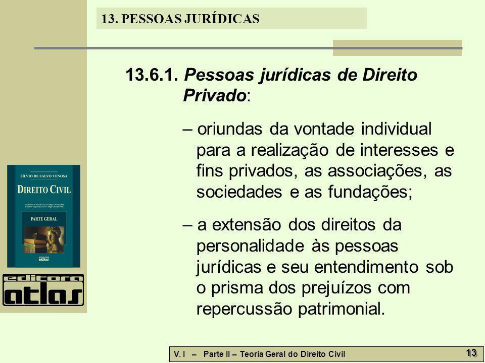 13. PESSOAS JURÍDICAS V. I – Parte II – Teoria Geral do Direito Civil 13 13.6.1. Pessoas jurídicas de Direito Privado: – oriundas da vontade individua
