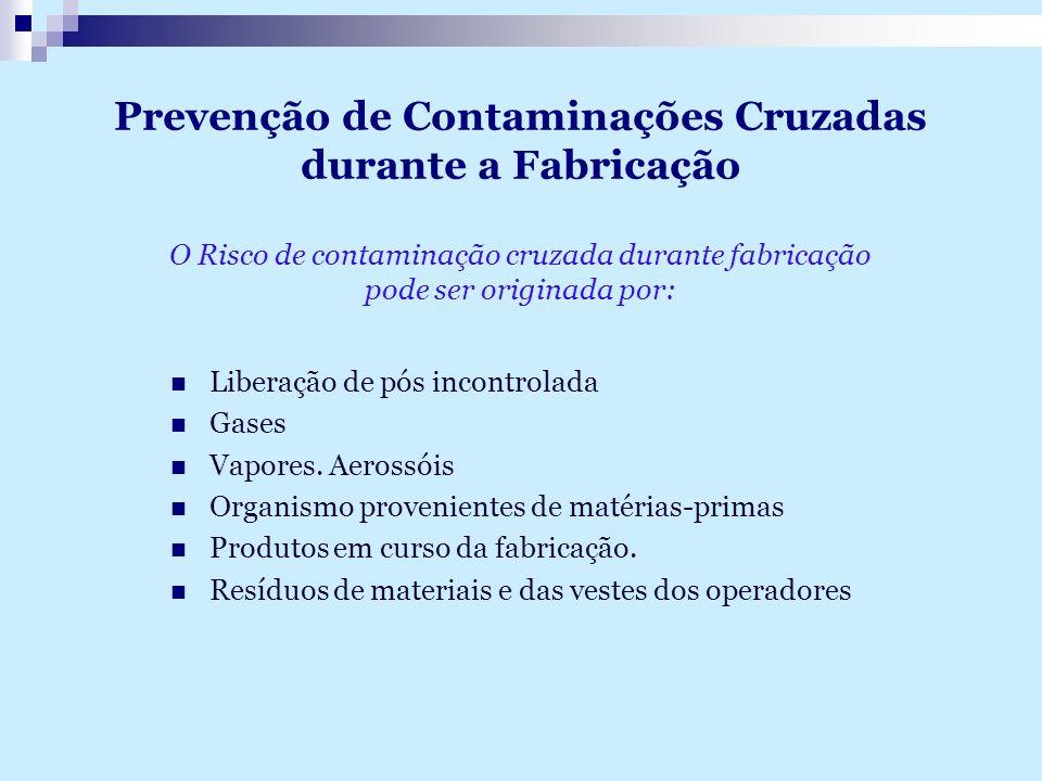 Prevenção de Contaminações Cruzadas durante a Fabricação O Risco de contaminação cruzada durante fabricação pode ser originada por: Liberação de pós i