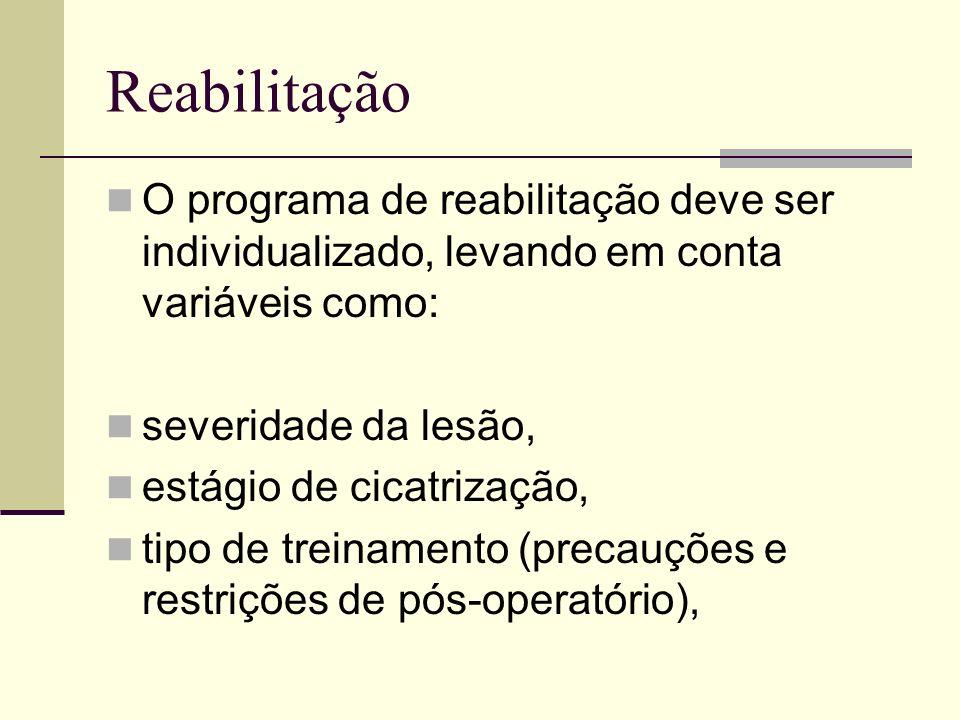 Reabilitação O programa de reabilitação deve ser individualizado, levando em conta variáveis como: severidade da lesão, estágio de cicatrização, tipo