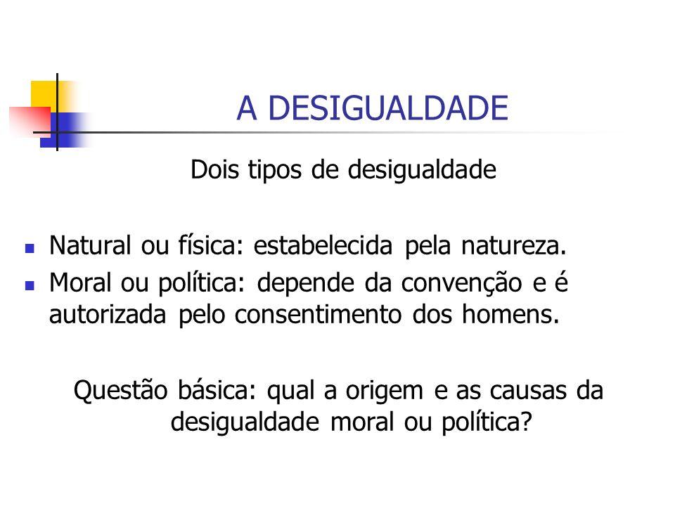 A DESIGUALDADE Dois tipos de desigualdade Natural ou física: estabelecida pela natureza. Moral ou política: depende da convenção e é autorizada pelo c