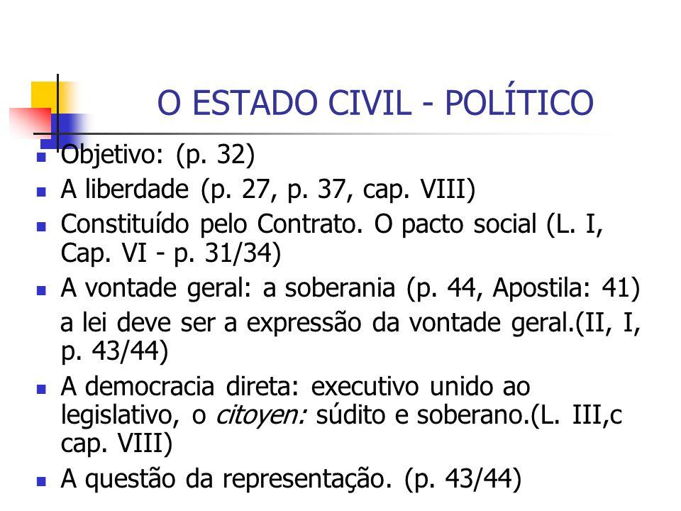 O ESTADO CIVIL - POLÍTICO Objetivo: (p. 32) A liberdade (p. 27, p. 37, cap. VIII) Constituído pelo Contrato. O pacto social (L. I, Cap. VI - p. 31/34)