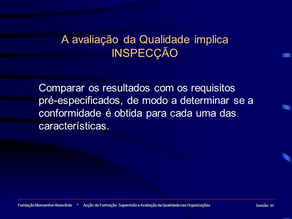 A avaliação da Qualidade implica INSPECÇÃO Fundação Monsenhor Alves Brás * Acção de Formação: Supervisão e Avaliação da Qualidade nas Organizações Ses