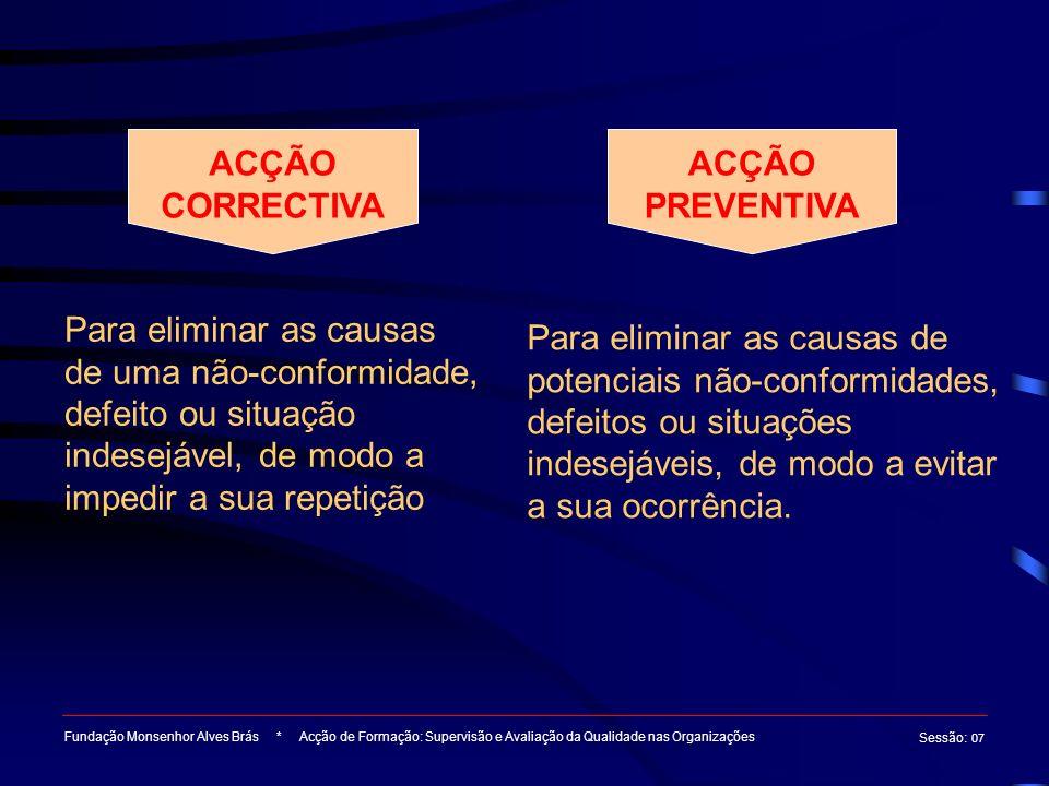 Fundação Monsenhor Alves Brás * Acção de Formação: Supervisão e Avaliação da Qualidade nas Organizações Sessão : 07 ACÇÃO CORRECTIVA ACÇÃO PREVENTIVA