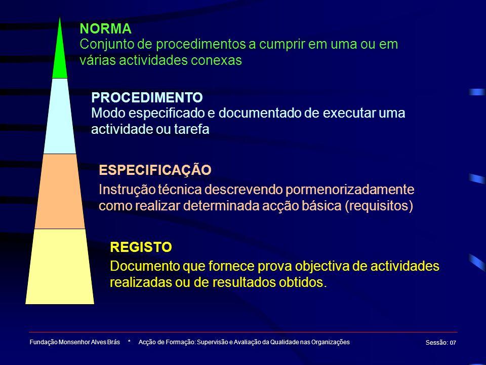 Fundação Monsenhor Alves Brás * Acção de Formação: Supervisão e Avaliação da Qualidade nas Organizações Sessão : 07 PROCEDIMENTO ESPECIFICAÇÃO NORMA R