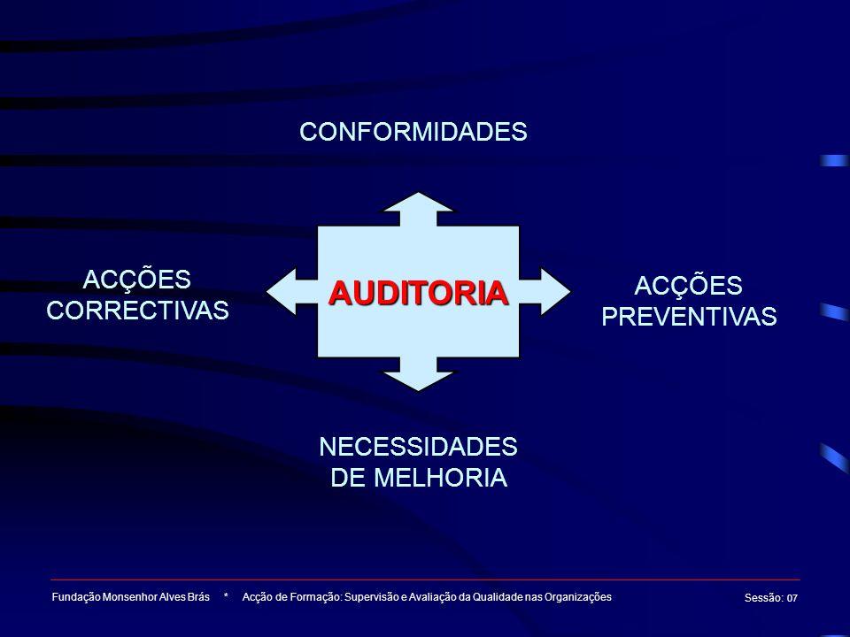 Fundação Monsenhor Alves Brás * Acção de Formação: Supervisão e Avaliação da Qualidade nas Organizações Sessão : 07 CONFORMIDADES NECESSIDADES DE MELH