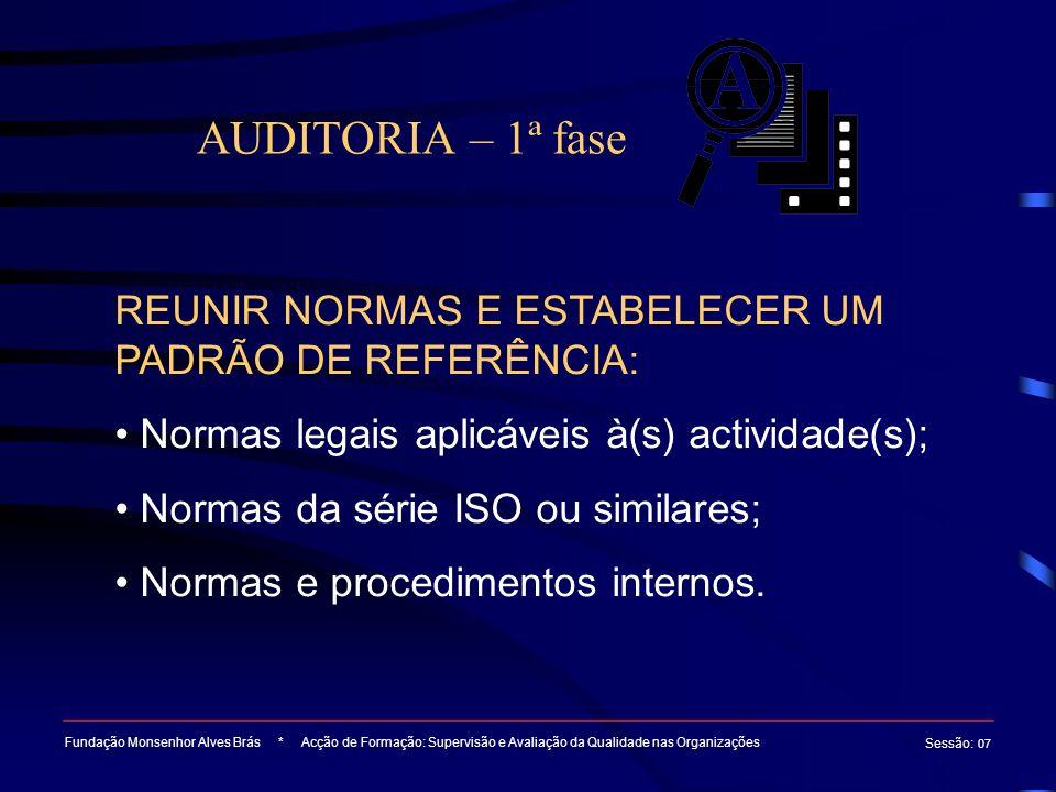 AUDITORIA – 1ª fase Fundação Monsenhor Alves Brás * Acção de Formação: Supervisão e Avaliação da Qualidade nas Organizações Sessão : 07 REUNIR NORMAS