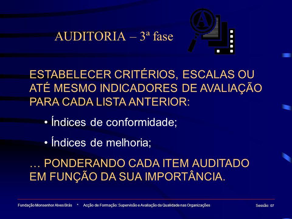 AUDITORIA – 3ª fase Fundação Monsenhor Alves Brás * Acção de Formação: Supervisão e Avaliação da Qualidade nas Organizações Sessão : 07 ESTABELECER CR