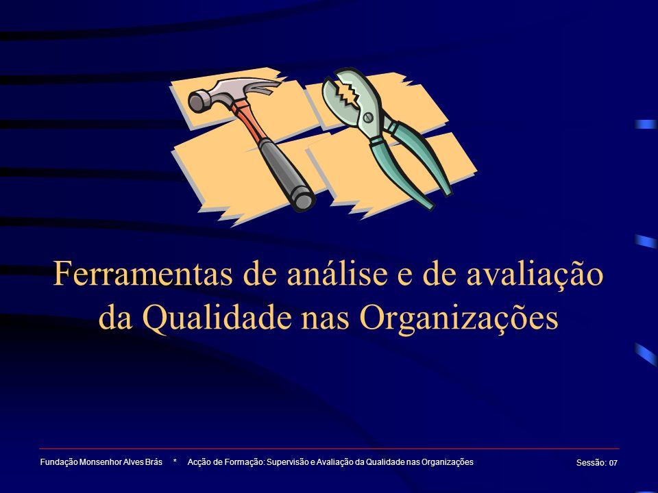 Ferramentas de análise e de avaliação da Qualidade nas Organizações Fundação Monsenhor Alves Brás * Acção de Formação: Supervisão e Avaliação da Quali