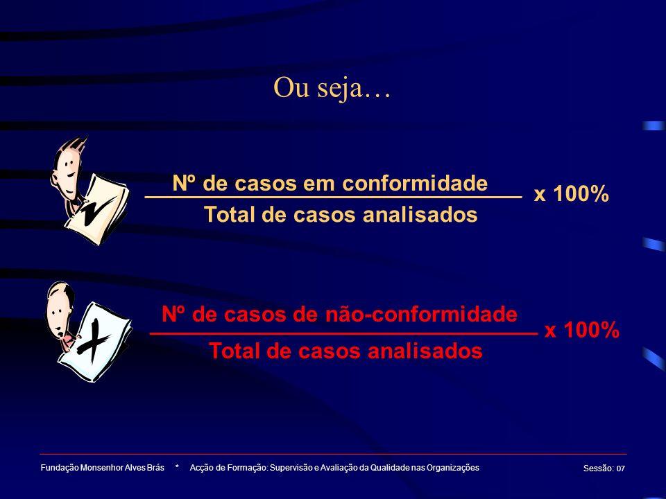 Ou seja… Fundação Monsenhor Alves Brás * Acção de Formação: Supervisão e Avaliação da Qualidade nas Organizações Sessão : 07 Nº de casos em conformida