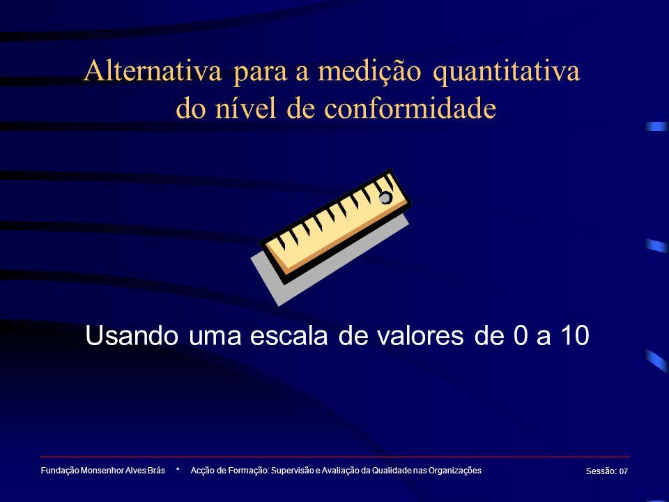 Alternativa para a medição quantitativa do nível de conformidade Fundação Monsenhor Alves Brás * Acção de Formação: Supervisão e Avaliação da Qualidad