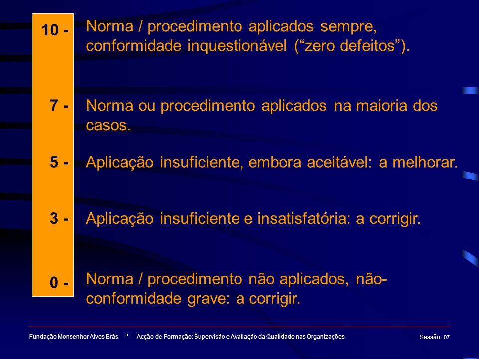 Fundação Monsenhor Alves Brás * Acção de Formação: Supervisão e Avaliação da Qualidade nas Organizações Sessão : 07 10 - 7 - 5 - 3 - 0 - Norma / proce
