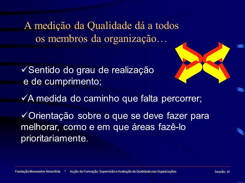 A medição da Qualidade dá a todos os membros da organização… Fundação Monsenhor Alves Brás * Acção de Formação: Supervisão e Avaliação da Qualidade na