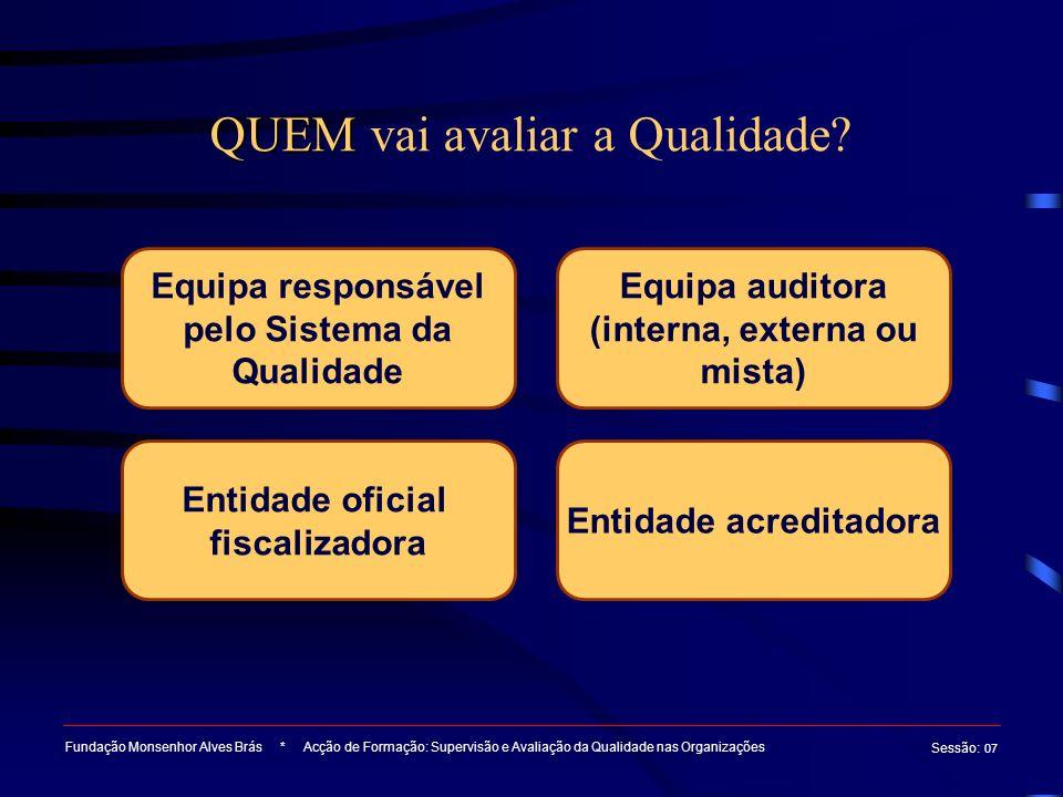 Alternativa para a medição quantitativa do nível de conformidade Fundação Monsenhor Alves Brás * Acção de Formação: Supervisão e Avaliação da Qualidade nas Organizações Sessão : 07 Usando uma escala de valores de 0 a 10