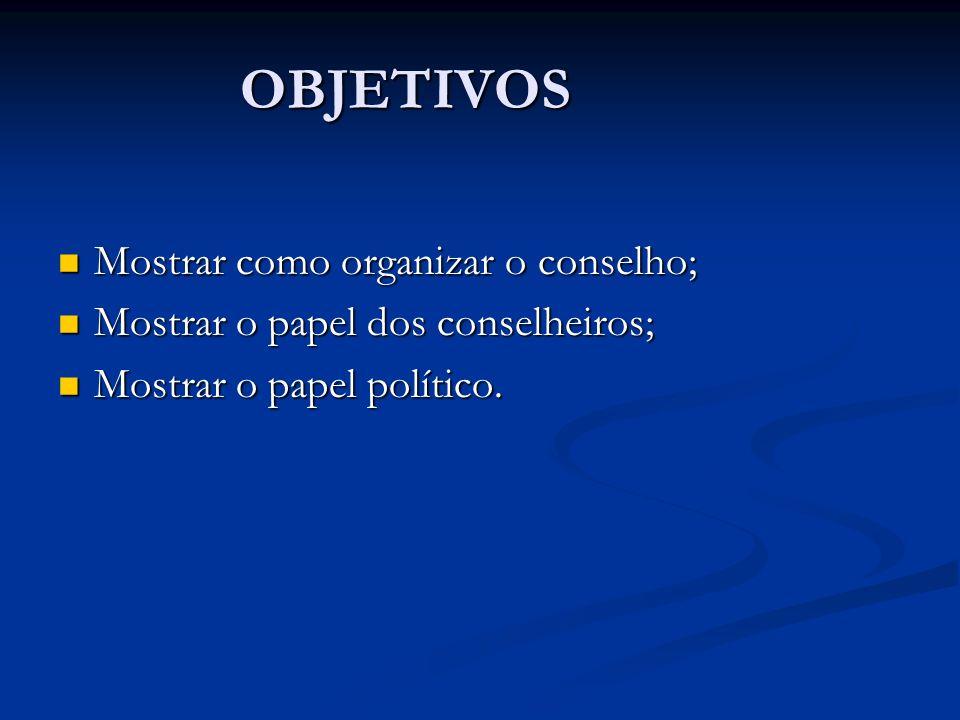 OBJETIVOS Mostrar como organizar o conselho; Mostrar como organizar o conselho; Mostrar o papel dos conselheiros; Mostrar o papel dos conselheiros; Mo