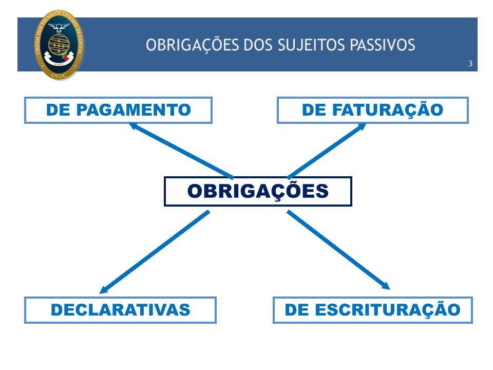 OBRIGAÇÕES DOS SUJEITOS PASSIVOS De manifestação única (alínea a) do n.º 1 do art.