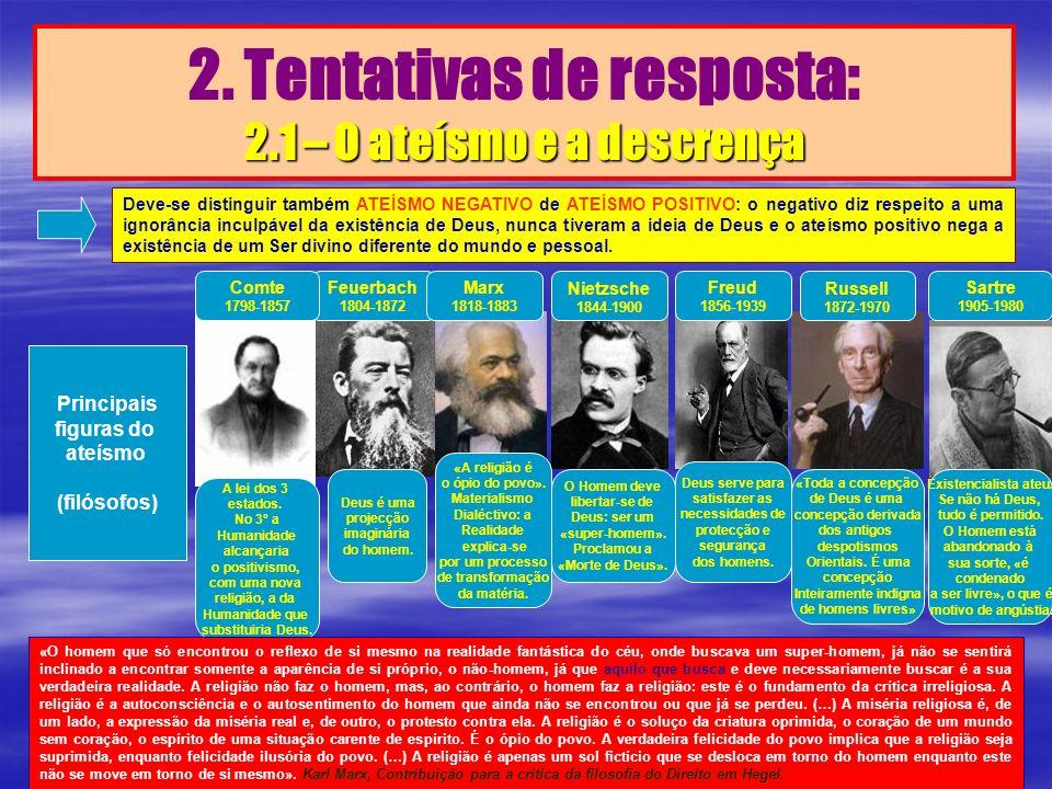 2.1 – O ateísmo e a descrença 2. Tentativas de resposta: 2.1 – O ateísmo e a descrença Principais figuras do ateísmo (filósofos) Feuerbach 1804-1872 M