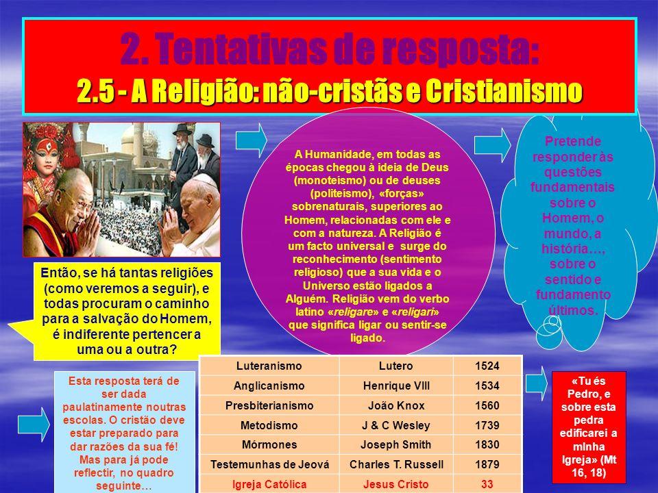 Pretende responder às questões fundamentais sobre o Homem, o mundo, a história…, sobre o sentido e fundamento últimos. 2.5 - A Religião: não-cristãs e