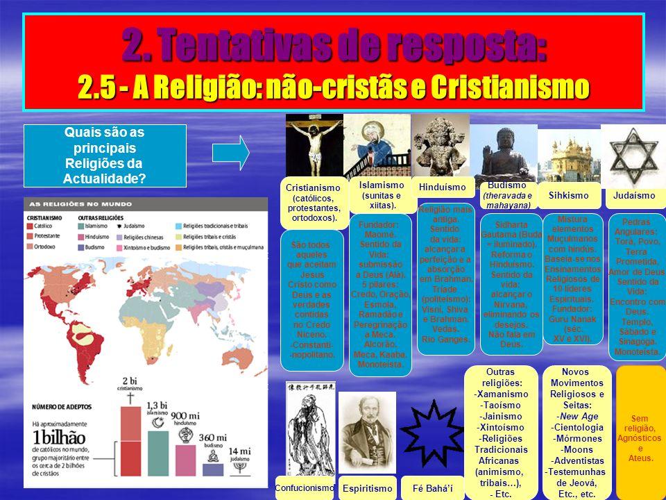 Quais são as principais Religiões da Actualidade? Cristianismo (católicos, protestantes, ortodoxos). São todos aqueles que aceitam Jesus Cristo como D