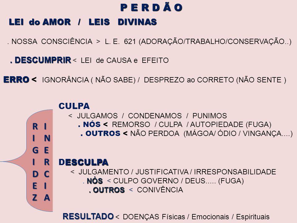 LEI do AMOR / LEIS DIVINAS LEI do AMOR / LEIS DIVINAS. NOSSA CONSCIÊNCIA > L. E. 621 (ADORAÇÃO/TRABALHO/CONSERVAÇÃO..). DESCUMPRIR. DESCUMPRIR < LEI d