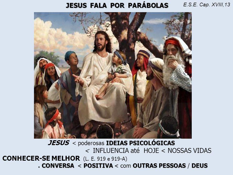 JESUS FALA POR PARÁBOLAS E.S.E. Cap. XVIII,13 IDEIAS PSICOLÓGICAS JESUS < poderosas IDEIAS PSICOLÓGICAS < INFLUENCIA até HOJE < NOSSAS VIDAS CONHECER-