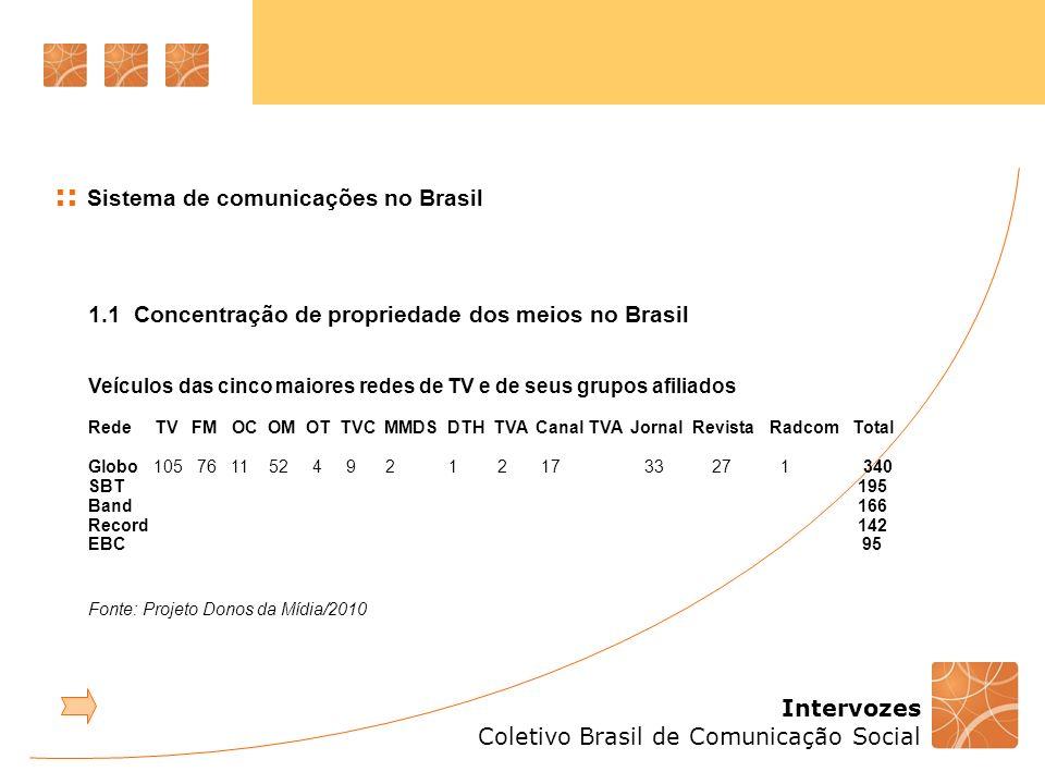 Intervozes Coletivo Brasil de Comunicação Social :: Sistema de comunicações no Brasil 1.1 Concentração de propriedade dos meios no Brasil Veículos das