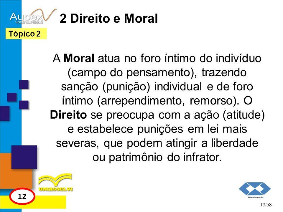 2 Direito e Moral A Moral atua no foro íntimo do indivíduo (campo do pensamento), trazendo sanção (punição) individual e de foro íntimo (arrependiment