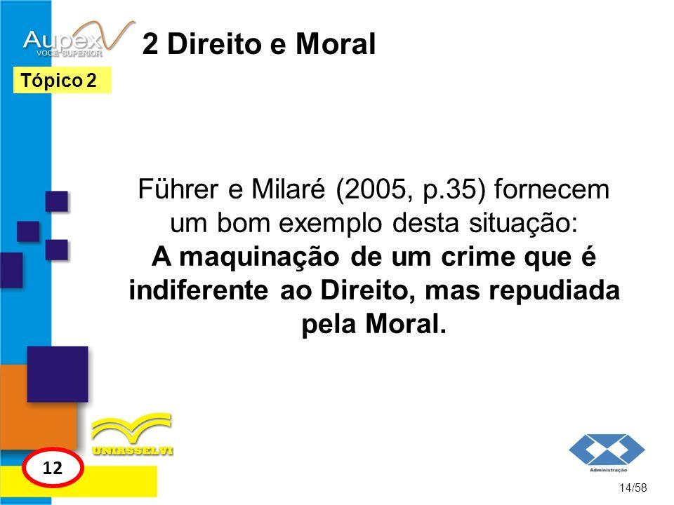 2 Direito e Moral Führer e Milaré (2005, p.35) fornecem um bom exemplo desta situação: A maquinação de um crime que é indiferente ao Direito, mas repu