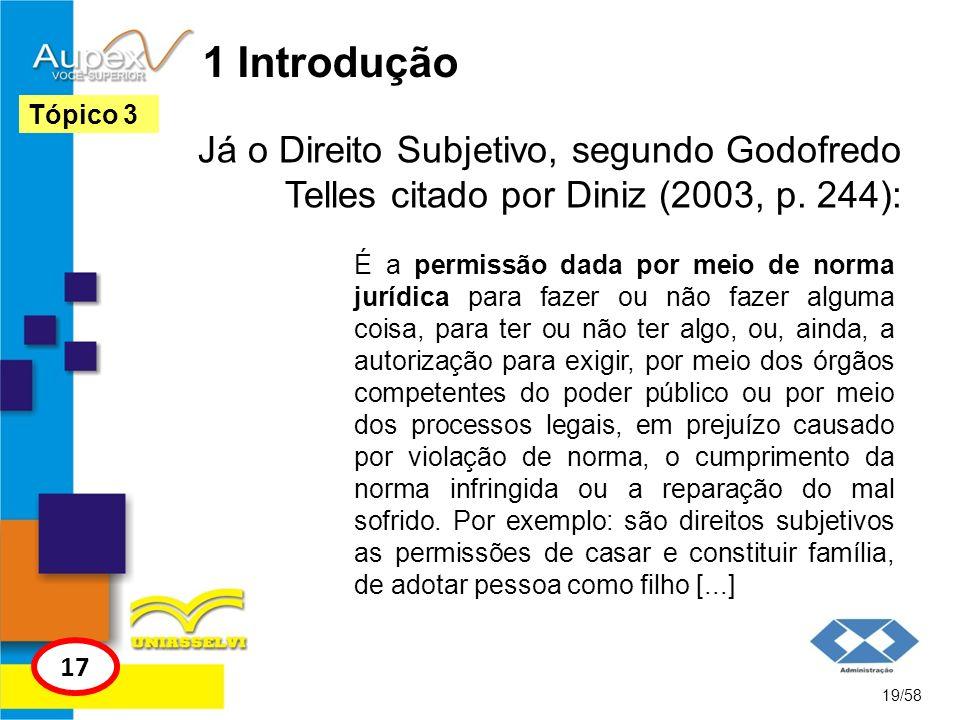 1 Introdução Já o Direito Subjetivo, segundo Godofredo Telles citado por Diniz (2003, p. 244): 19/58 Tópico 3 17 É a permissão dada por meio de norma