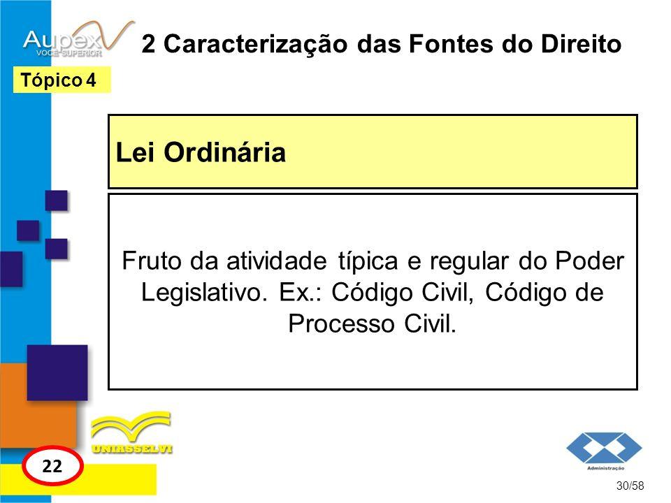 2 Caracterização das Fontes do Direito Lei Ordinária 30/58 Tópico 4 22 Fruto da atividade típica e regular do Poder Legislativo. Ex.: Código Civil, Có