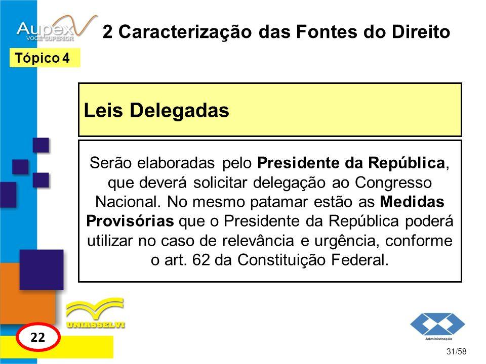 2 Caracterização das Fontes do Direito Leis Delegadas 31/58 Tópico 4 22 Serão elaboradas pelo Presidente da República, que deverá solicitar delegação