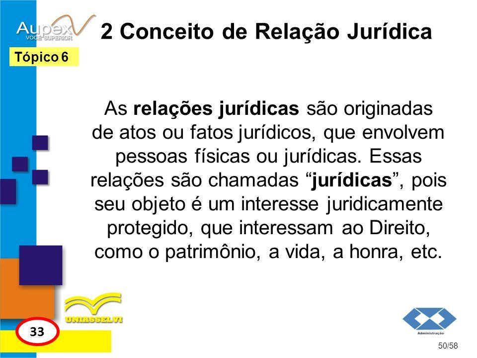 2 Conceito de Relação Jurídica As relações jurídicas são originadas de atos ou fatos jurídicos, que envolvem pessoas físicas ou jurídicas. Essas relaç