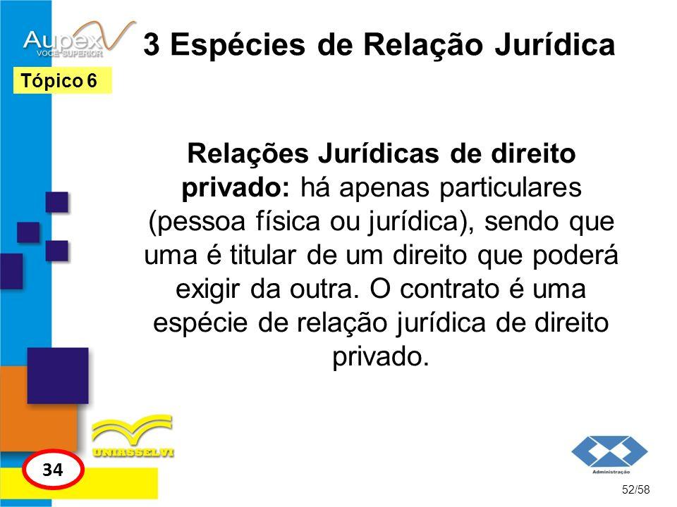 3 Espécies de Relação Jurídica Relações Jurídicas de direito privado: há apenas particulares (pessoa física ou jurídica), sendo que uma é titular de u