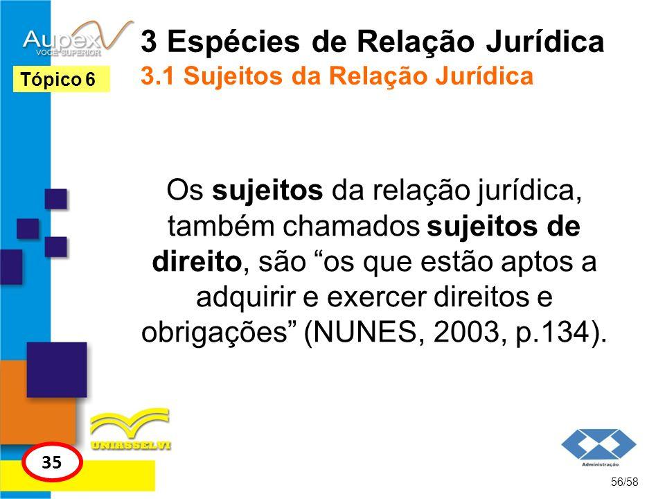 3 Espécies de Relação Jurídica 3.1 Sujeitos da Relação Jurídica Os sujeitos da relação jurídica, também chamados sujeitos de direito, são os que estão