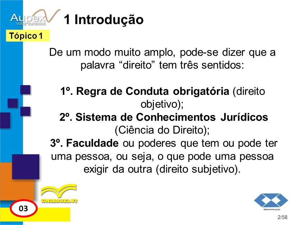 1 Introdução De um modo muito amplo, pode-se dizer que a palavra direito tem três sentidos: 1º. Regra de Conduta obrigatória (direito objetivo); 2º. S
