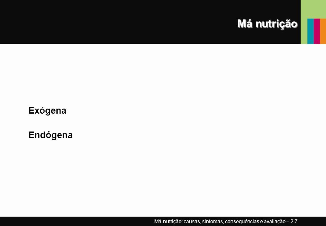 Má nutrição Exógena Endógena Má nutrição: causas, sintomas, consequências e avaliação – 2.7