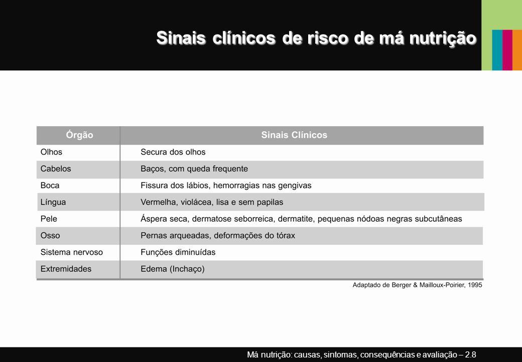 Sinais clínicos de risco de má nutrição Má nutrição: causas, sintomas, consequências e avaliação – 2.8