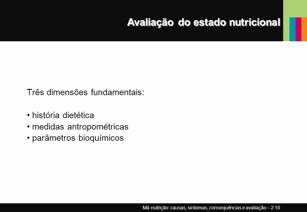 Avaliação do estado nutricional Três dimensões fundamentais: história dietética medidas antropométricas parâmetros bioquímicos Má nutrição: causas, sintomas, consequências e avaliação – 2.10